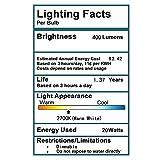 CTKcom 20 Watt MR16 Halogen Light Bulbs