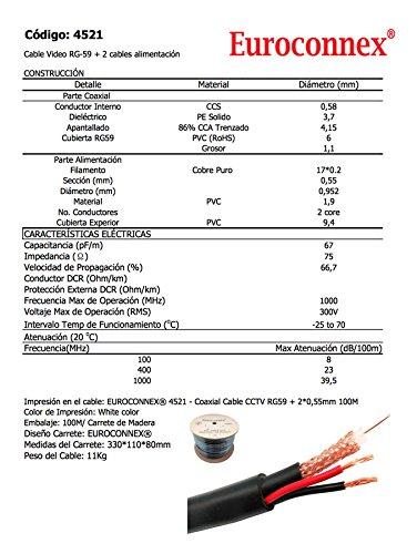 Euroconnex - Cable vídeo RG-59 +2 cables alimentación, carrete de 100m de longitud: Amazon.es: Electrónica