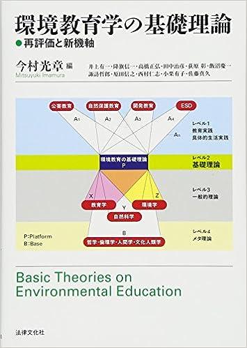 環境教育学の基礎理論: 再評価と...