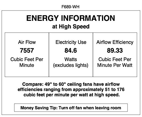 Minka-Aire F689-WH, Kola-XL, 60'' Ceiling Fan with Remote Control, White by Minka-Aire (Image #2)