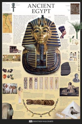 Ancient Egypt Poster Dorling Kindersley 61x91.5cm