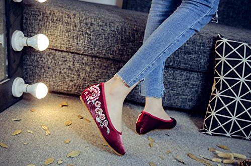 Femme Mary Red Janes 2 Lazutom Pour n1ZxRTR6