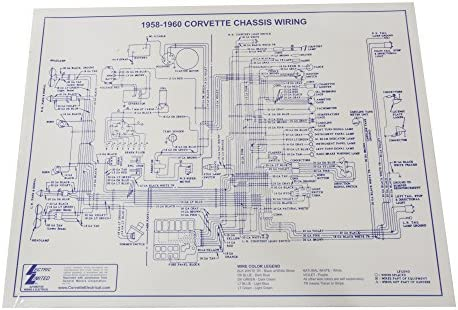 1960 Corvette Wiring Diagram Wiring Diagram Theory Theory Zaafran It