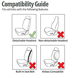 FH Group Universal Fit Front Car Seat Cover - Faux Leather (Gray/Black), Set of 2