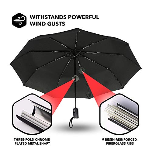 سعر Repel Windproof Travel Umbrella with Teflon Coating