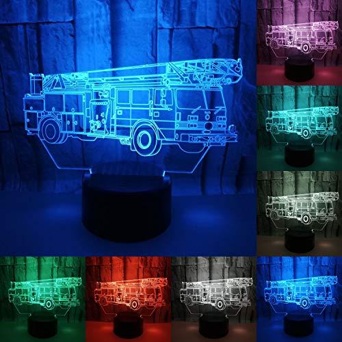 3W Led Light Engine in US - 6