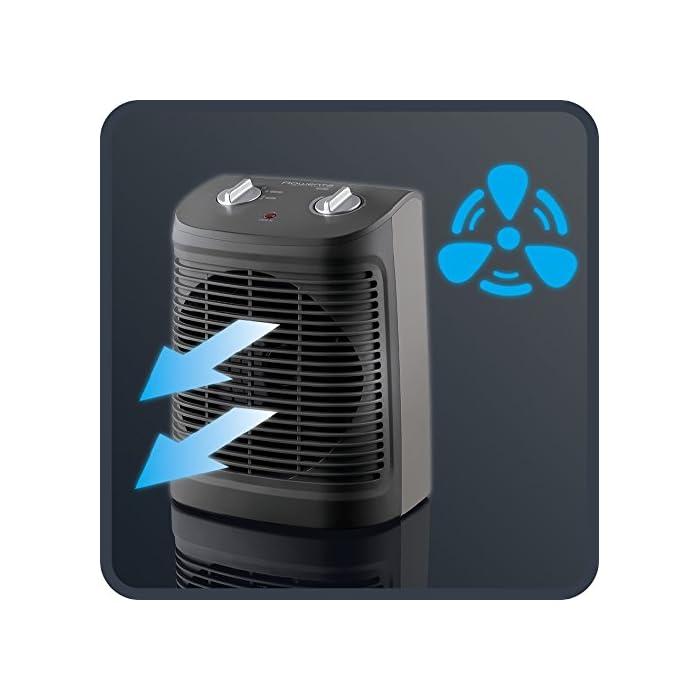 51EKhVXZq3L Calefactor de aire caliente con dos posiciones y potencia regulable: 1.000 W silence y 2.000 W potencia máxima Función silence: reducción del nivel de ruido (sólo 44 dba en la posición silenciosa a 1.000 w) Función ventilador de aire frío ya que está diseñado para su uso durante todo el año