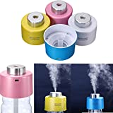 Caps Humidifier Portable USB Mini Water Bottle Air Diffuser Aroma Mist Maker (Blue)