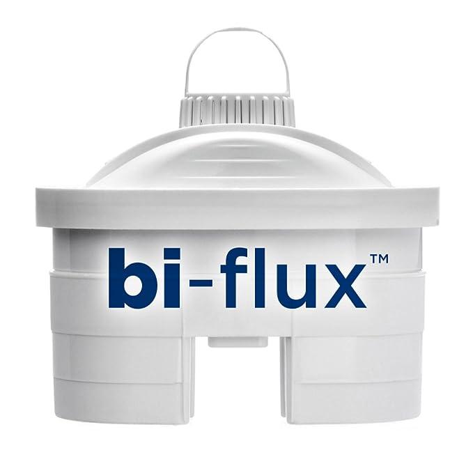 Spares2go Maxtra cartucho de filtro para jarra de agua Brita recipiente (filtros de 3 unidades): Amazon.es: Hogar
