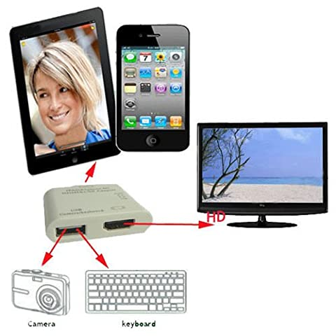Theera - USB HDMI Video Audio Dock Adapter to HD TV For IPad2 IPad3 iPhone4 4S IPod touch YRS 0483 (Iphone4 Tough Cases)