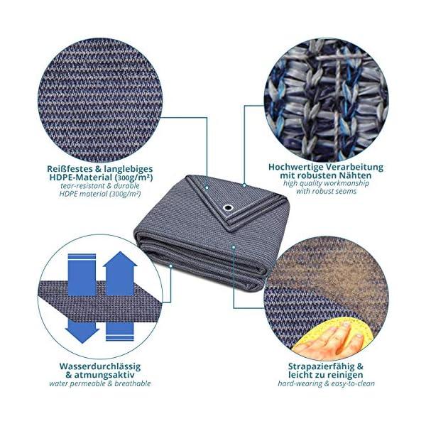 51ELW6OR9VL smartpeas Vorzeltteppich – Teppich blau/grau aus Polyethylen (HDPE) mit Edelstahl-Ösen robust & waschbar – mit…