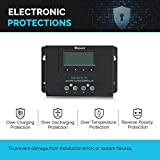Renogy Charge Controller with LCD Backlit, Screen
