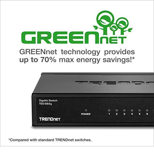 51ELr txR2L - TRENDnet 8-Port Gigabit GREENnet Switch, Ethernet Splitter, Ethernet/Network Switch, 8 x 10/100/1000 Mbps Gigabit Ethernet Ports,16 Gbps Switching Capacity, Metal, Lifetime Protection, TEG-S82G