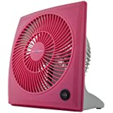 FORCE MANNER 15727-PINK 7 2 Speed Pink Electric Fan