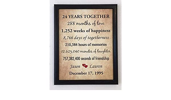 14 Year Anniversary Gift PERSONALIZED FAST 14th Year for Her Him or Couple!