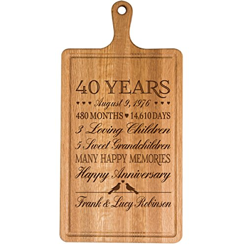 Personalized 40th Year Anniversary Gift for Him Her wife husband Couple Cheese Cutting Board Customized with Year Established dates to remember for Wedding Gift ideas by Dayspring Milestones (Anniversary Gifts For 40 Years)