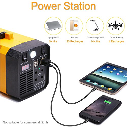 [Upgraded] Portable Generator 288WH UPS Battery Backup , Rechargeable Power Source with 500 Watt AC Outlet Inverter, USB, DC 12V Outputs for Camping and Indoors by CHAFON (Image #2)