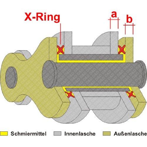 Bj 1989-1993 D.I.D Kettenkit DID X-Ring Kettensatz Typ VX2, goldfarben, extra verst/ärkt GS 500 E