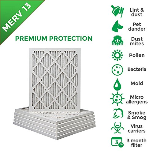 18x22x1 MERV 13 (MPR 2200) Pleated AC Furnace Air Filters. Box of 6