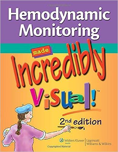 Hemodynamic Monitoring Made Incredibly Visual Incredibly Easy