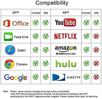 HDMI Streaming Stick Display Dongle Media Player 4K 1080P 5GHz + 2.4GHz WiFi HDMI Dongle Receptor Transmisión Dispositivos para TV ...
