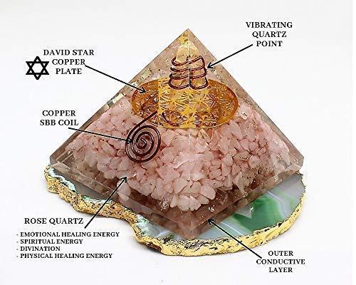 Energy Generator Orgone Rose Quartz David Star Pyramid | Emf Protection and Healing Stones Crystal Chakra - Orgone Pyramid By Agate Jewelry