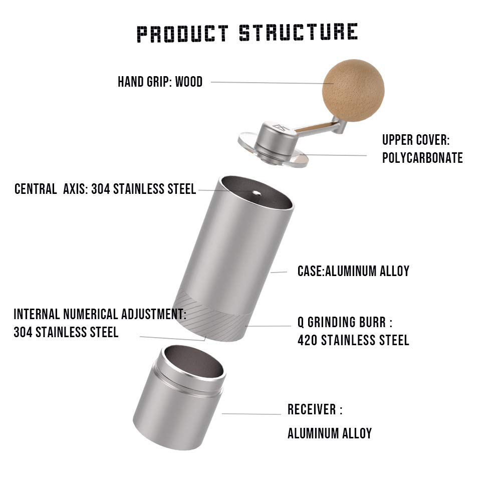 1Zpresso MINI Manual Coffee Grinder Q Series, Easy disassembly for cleaning, Small Lightweight, 15~20g Capacity, Platinum Gray by 1ZPresso (Image #2)