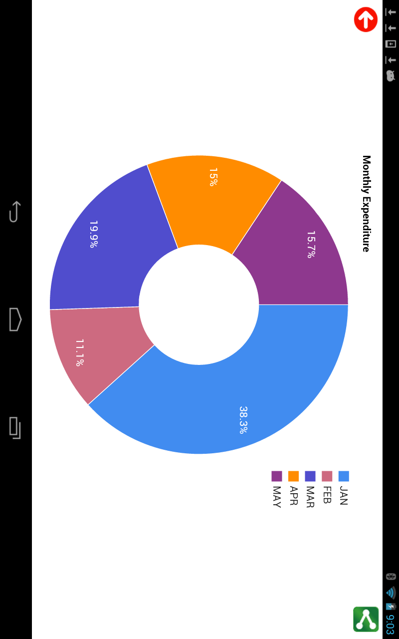 Amazon pie chart maker appstore for android nvjuhfo Image collections