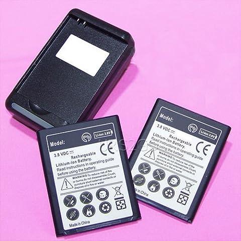 New 2 x 4000mAh Li-ion Battery for Samsung Galaxy S III I9300,SCH-S968C (Straight Talk) + Desktop (Galaxy S3 Straight Talk New)