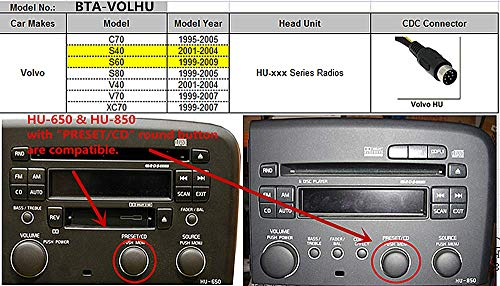 Volvo Bluetooth CD Changer AUX Adapter Support Android MP3