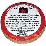 Amazon Com Rutland Fireplace Insert Insulation Fiberglass
