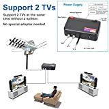 HDTV Antenna,WINTOP Amplified Digital TV Antenna