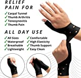 DropSky [4pcs] Gel Wrist Thumb Support Braces