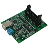 ワイツー USB 2.0対応 絶縁型デジタル入出力ボード コネクタタイプ DIO-8/8B-UBC