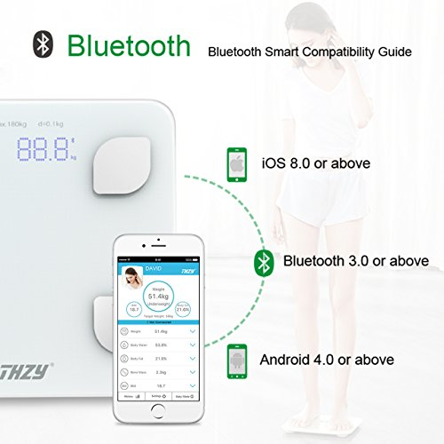 Bluetooth Body Fat Scale,THZY Digital Body Weight Bathroom S