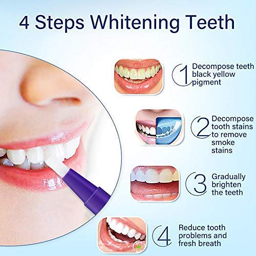 Teeth Whitening Pen – 2 Pcs Value Pack, 18+ Uses, Whitening Treatments, No Sensitivity, Travel-Friendly, Effective, Painless, Beautiful White Smile, Effective Remove Yellow Teeth, Coffee Stains etc. by O-CONN (Image #4)