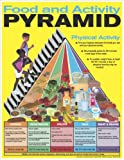 Food and Activity Pyramid Poster (EA)