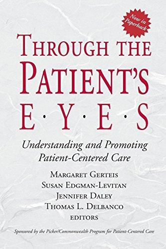 Best Eye Care Insurance
