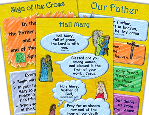 Prayer Posters - Our Father, Hail Mary, Sign of The Cross - Classroom Posters 12