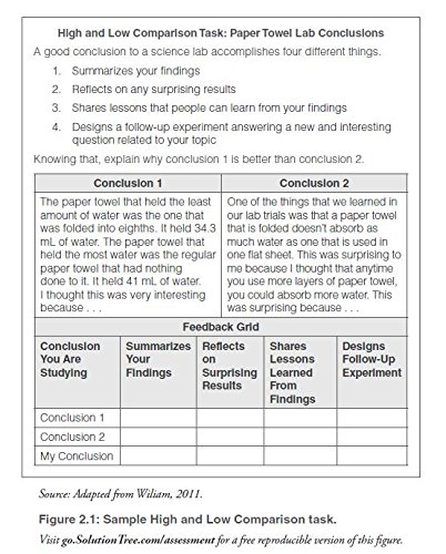 Creating a Culture of Feedback -Use Grading to Motivate Students ...