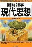 図解雑学 現代思想 (図解雑学シリーズ)