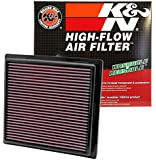 K&N 33-2457 High Performance Replacement Air Filter for 2011 Jeep Grand Cherokee/Dodge Durango 3.6L V6/5.7L V8