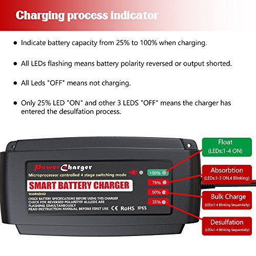 BMK 12V 5A Smart Battery Charger Portable Battery Maintainer with Detachable Alligator/Rings/Clips Fast Charging Waterproof Trickle Charger for Car Boat Lawn Mower Marine Sealed Lead Acid Battery by BMK BLUEMICKEY (Image #4)