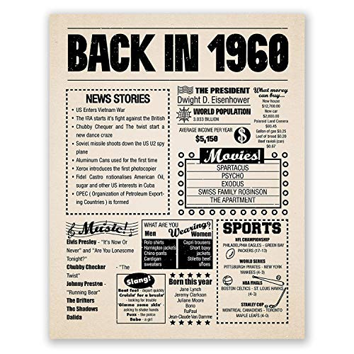 8x10 1960 Birthday Gift // Back in 1960 Newspaper Poster // 59th Birthday Gift // 59th Party Decoration // 59th Birthday Sign // Born in 1960 Print