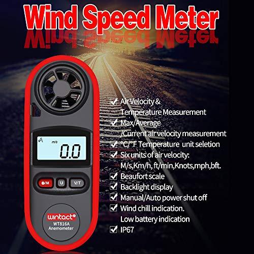 Best Wind Speed Gauges