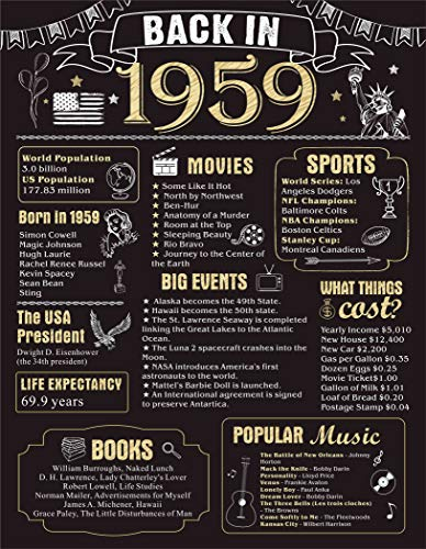 60 Years Ago Birthday or Wedding Anniversary Poster 11 x 14 Party Decorations Supplies Large 60th Party Sign Home Decor for Men and Women (Back in 1959-60 Years)