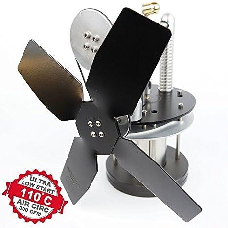 Pequeño alimentados con calor para portátil con ventilador para estufa de leña (incluye espacio limitada, Stirling-) Warpfive Sidewinder: Amazon.es: Hogar