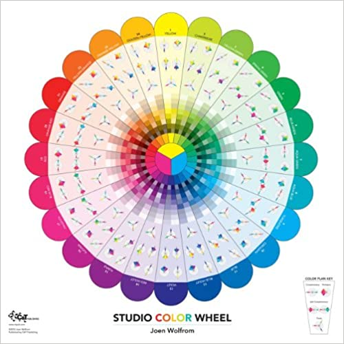 Studio Color Wheel 28 x 28 Double-Sided Poster