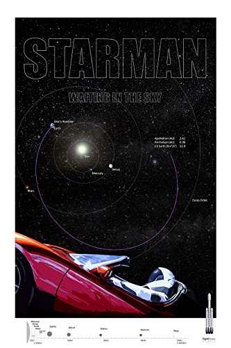 "SpaceX Falcon Heavy Rocket Launch Tesla Roadster & Starman ORBITAL PATH - Commemorative Poster 2/3 - Giclee Print - Premium Paper 200 Year Archival inks - Wall Art 24"" x 36"" Ready-to-frame"