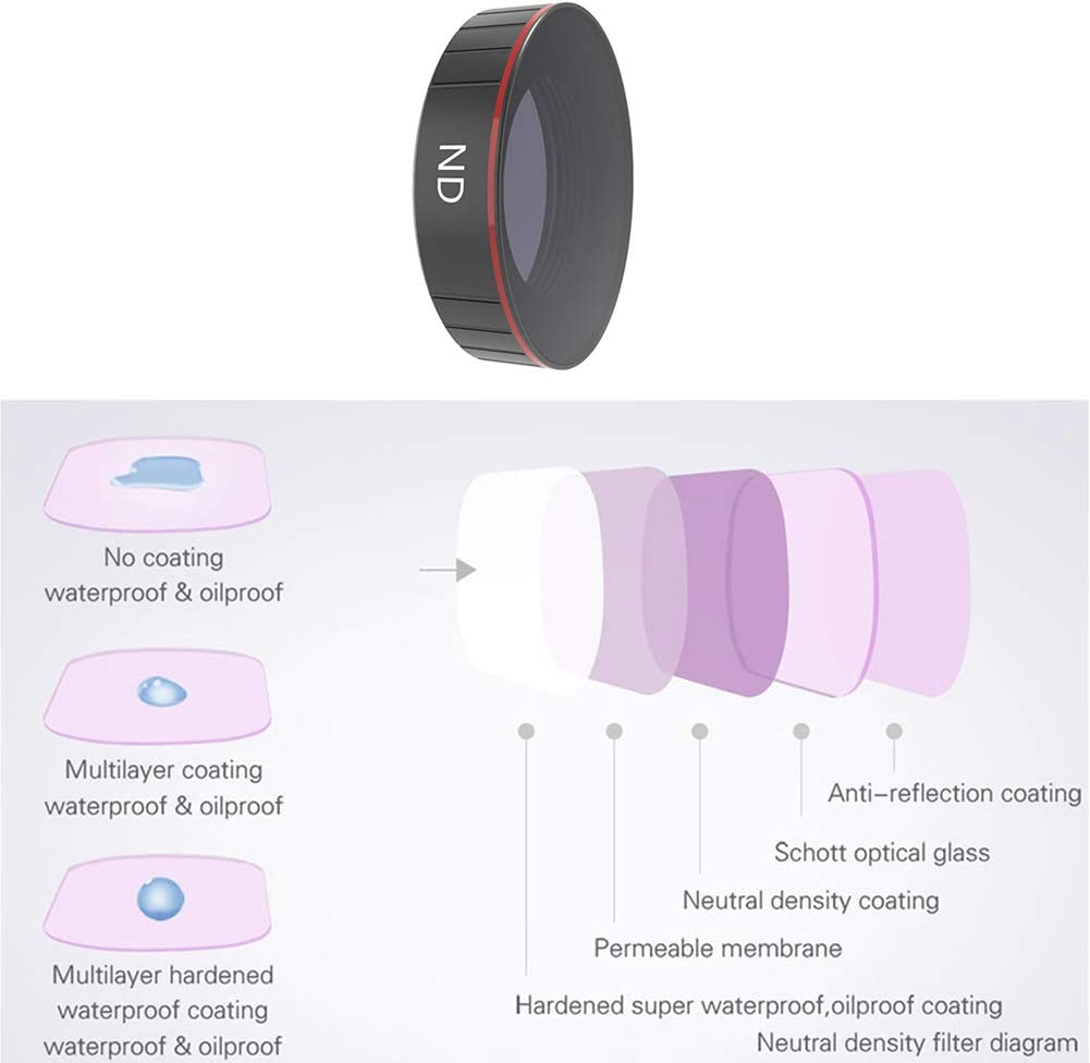 Xingsiyue Neutral Density Filter for DJI Osmo Action ND4 Protective Lens Multi-Layer Optical Glass Waterproof Dust-Proof Filter